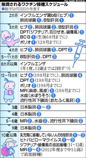 Tky201103020483